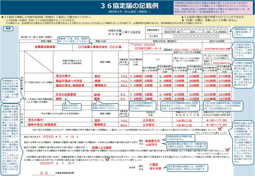 36協定届の記載例-厚生労働省