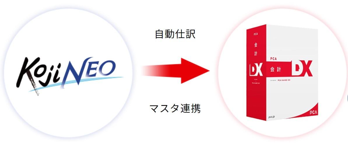 KojiNEO-マスタ連携
