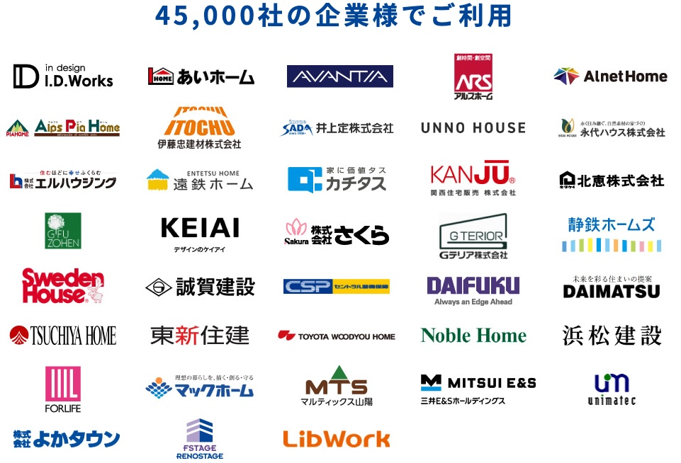 Kizuku 45,000社への導入実績